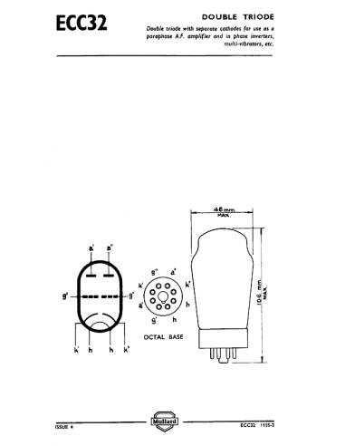 Mullard NOS Pair ECC32 / CV181 (3 /...